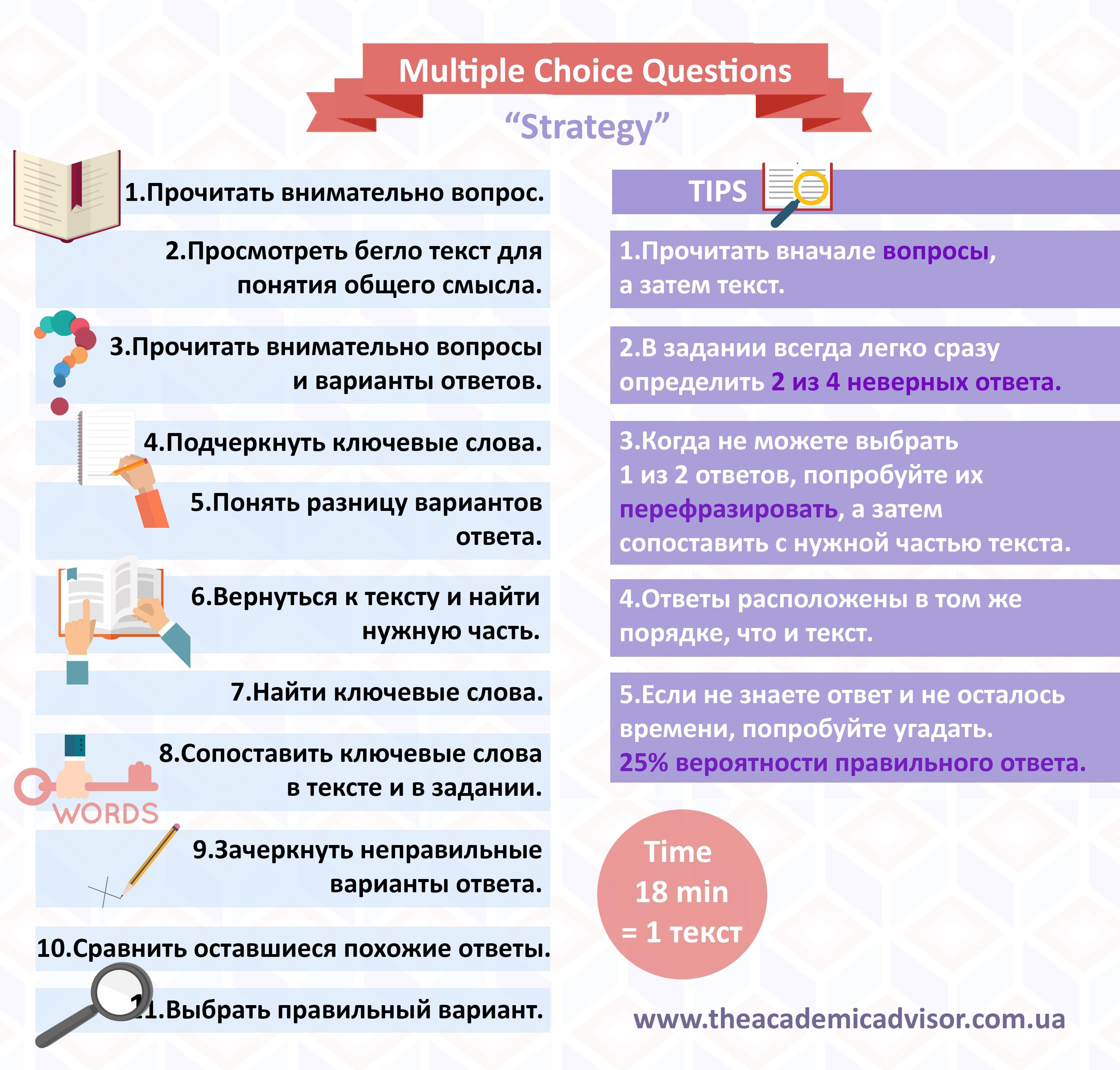 Стратегия и советы по заданию Multiple Choice Questions - IELTS Reading