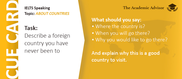IELTS Speaking - About Countries