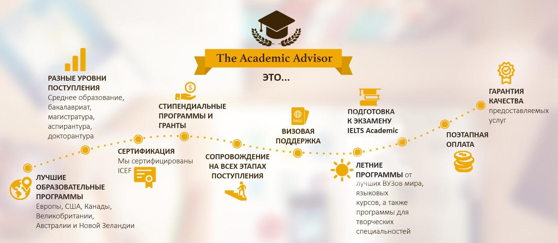 получить высшее образование за границей